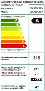 Класс энергопотребления холодильника A