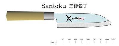 Японский нож Santoku