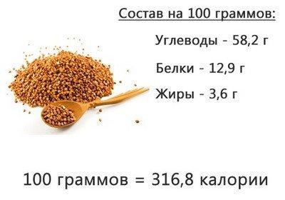 Какие полезные вещества входят в состав гречки
