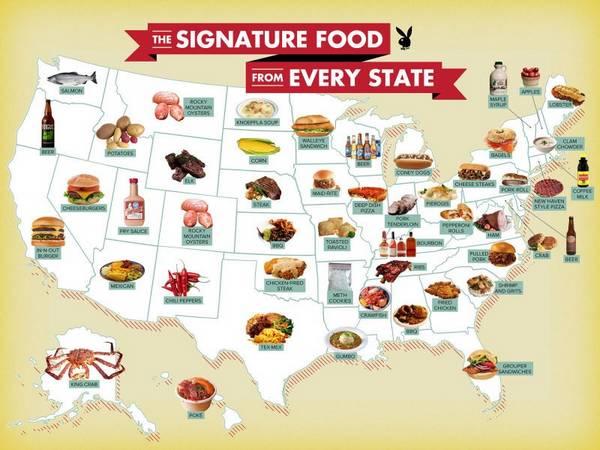 Районы и блюда американской кухни